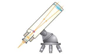 Teleskop bias